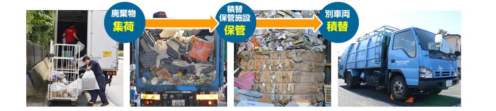 廃棄物の集荷・積替保管施設で保管・別車両に積替